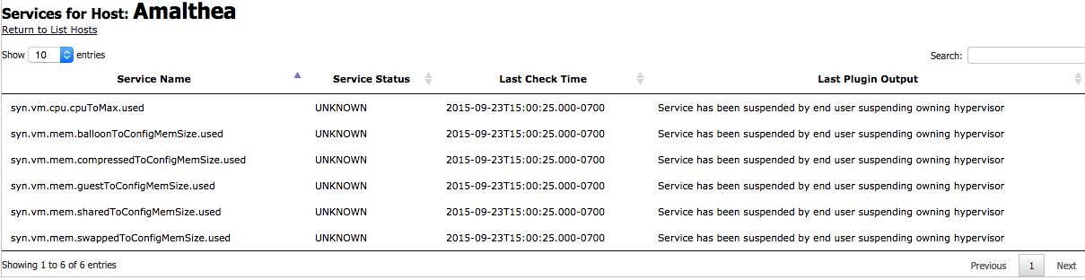 Developing Custom Portlets - GroundWork 7 2 1 Documentation